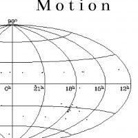 Peculiar Motion COV